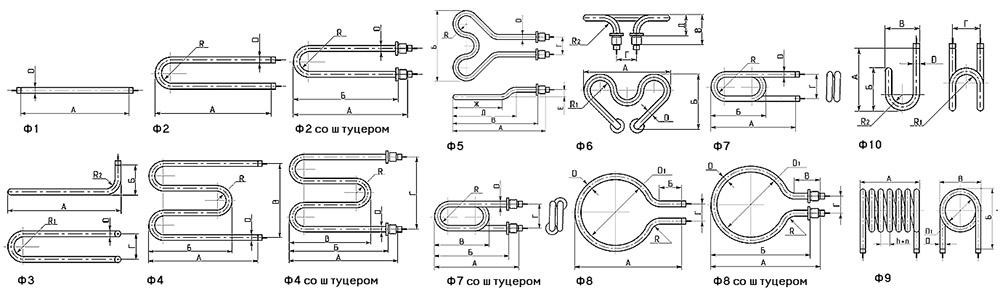 производство тэнов